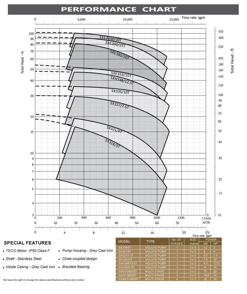 catalogue-323-series-3-30-hp-final