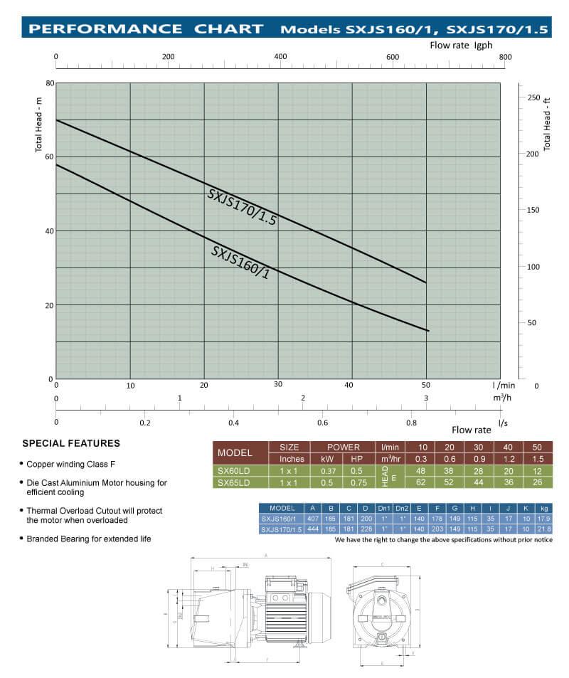 catalogue-jet-pumps