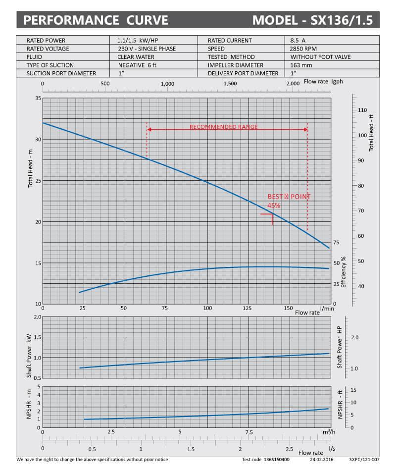 sxpc-121-007-sx136-1