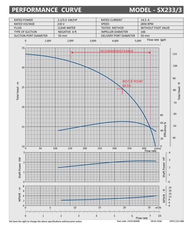 sxpc-122-006-sx233-3
