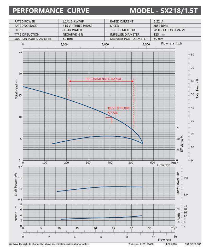 sxpc-322-002-sx218-1