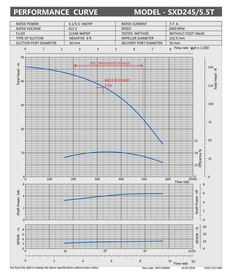 sxpc-322-008-sx245-5