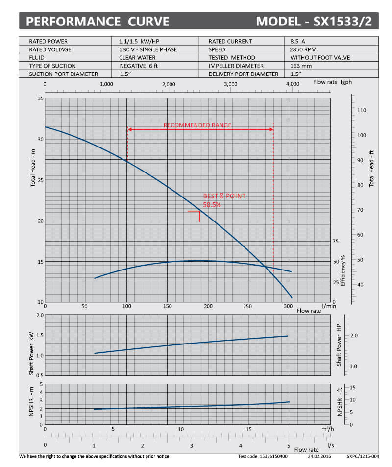 sxpc-1215-004-sx1533-2