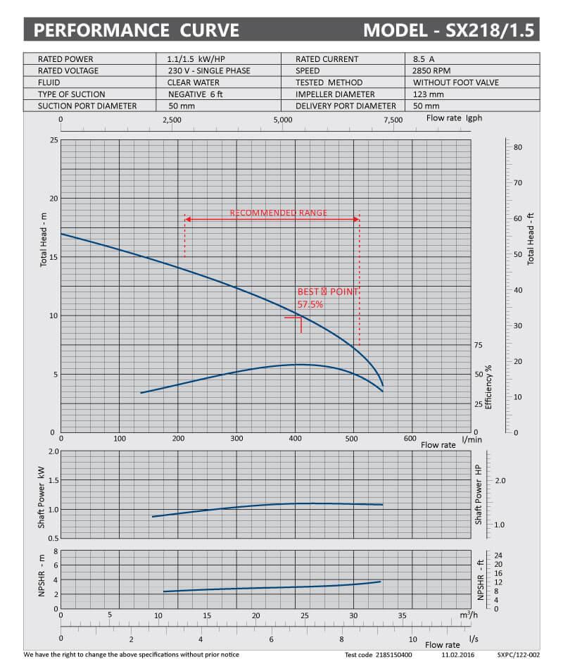 sxpc-122-002-sx218-1