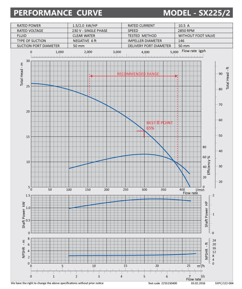 sxpc-122-004-sx225-2
