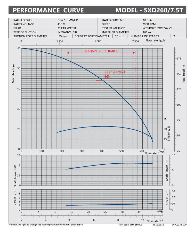 sxpc-322-009-sx260-7