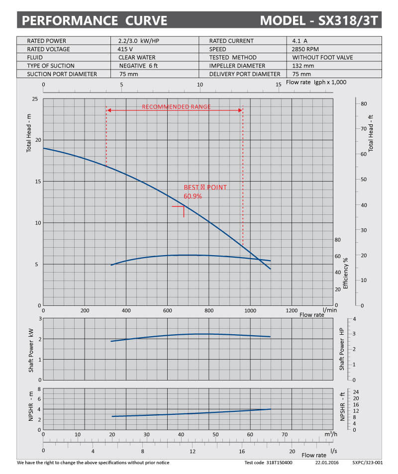 sxpc-323-001-sx318-3t