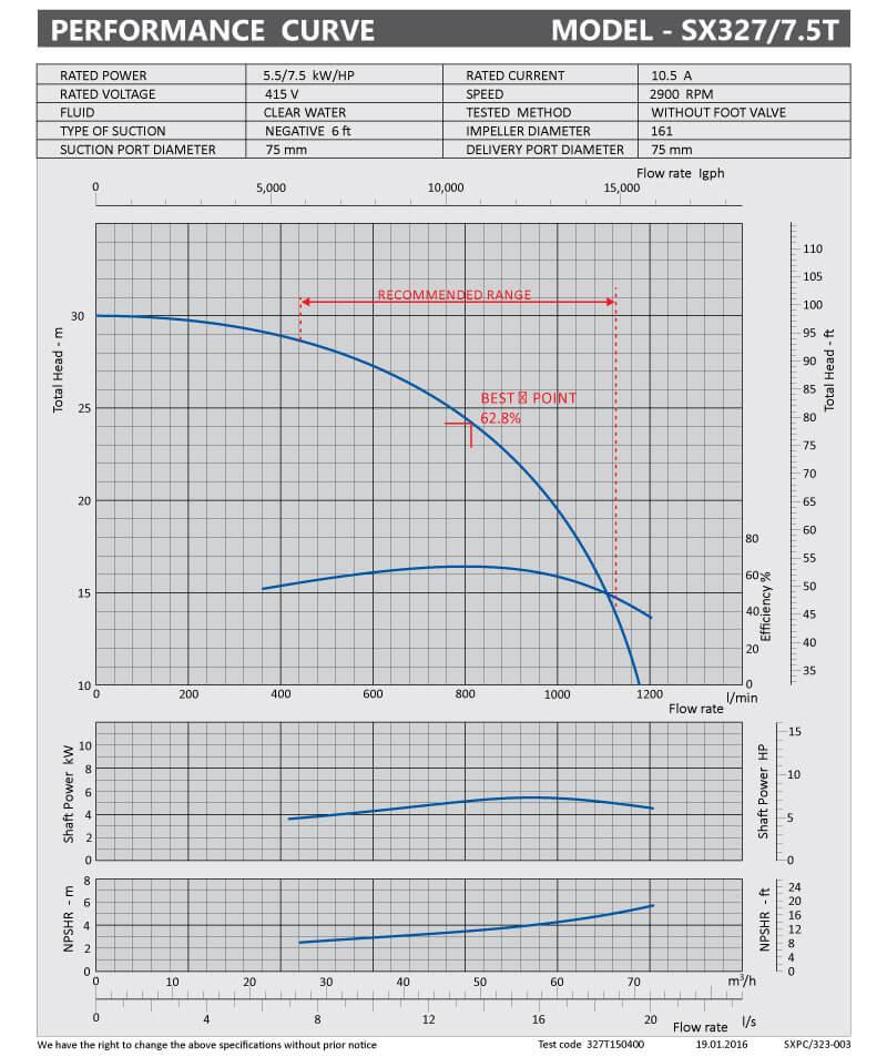 sxpc-323-003-sx327-7