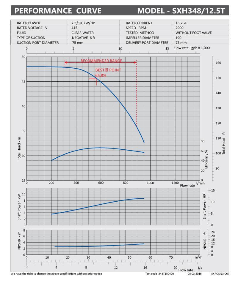 sxpc-323-007-sxh348-12