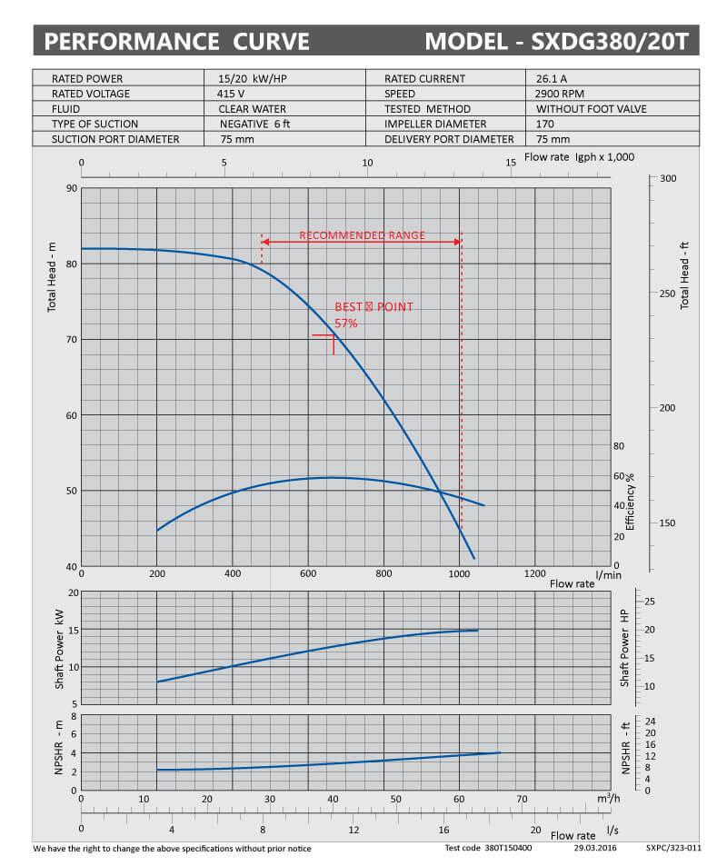 sxpc-323-011-sxme380-20t