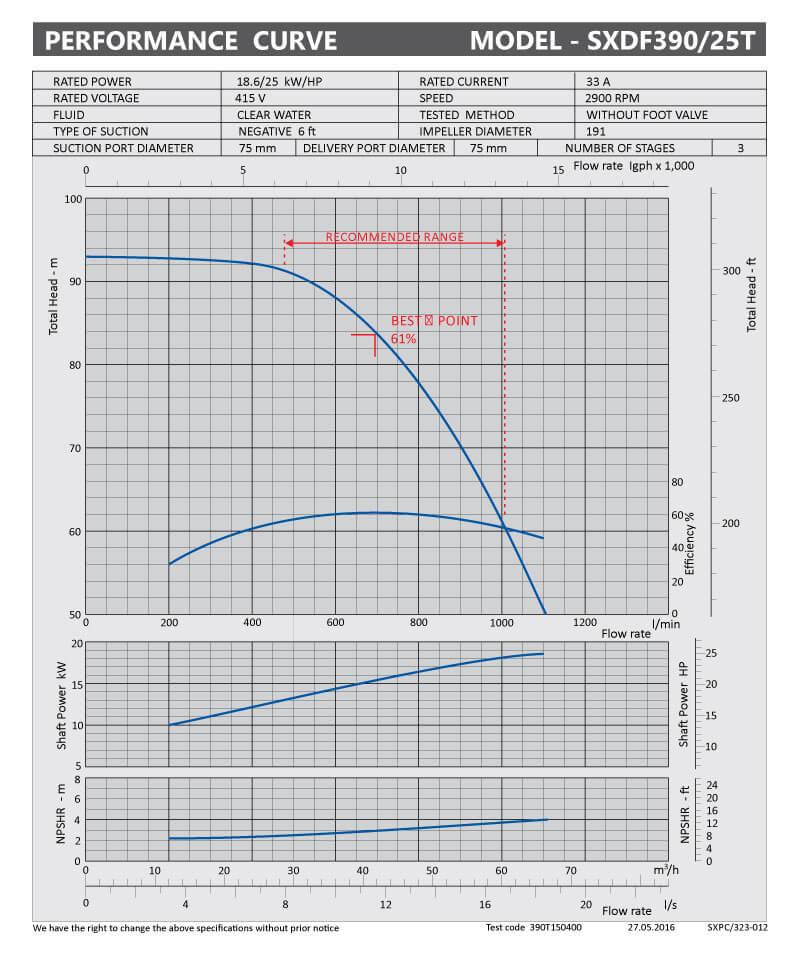 sxpc-323-012-sxdf390-25t