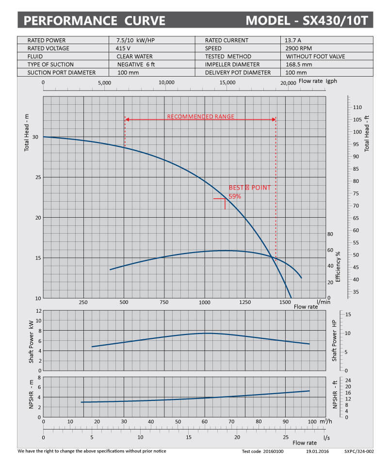 sxpc-324-002-sx430-10t