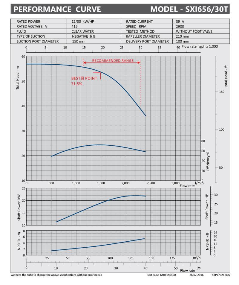 sxpc-325-005-sxi656-30t